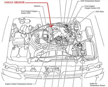 Nissan Pathfinder 1996 Nissan Pathfinder Knock Sensor 3 on 1997 honda accord wiring harness diagram