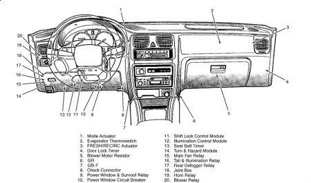 1995 subaru legacy blower motor relay heater problem 1995. Black Bedroom Furniture Sets. Home Design Ideas