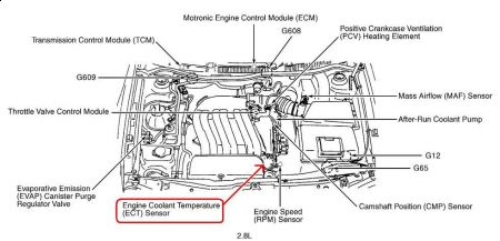 Volkswagen 1 8t Engine Diagram on audi a4 tdi fuse box
