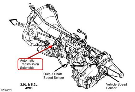 4cllz 1995 Dodge Crankshaft Sensor Located 4x4 Diagram together with Gmc Sierra 1990 Gmc Sierra Pictorial Diagram Of Heater Core Removal besides Volvo 940 Electrical System And Wiring Diagram 1994 additionally Dodge Dakota 1997 Dodge Dakota Code P0740 additionally T11802589 Location transfer case control module. on 2002 dodge ram 2500 wiring diagram