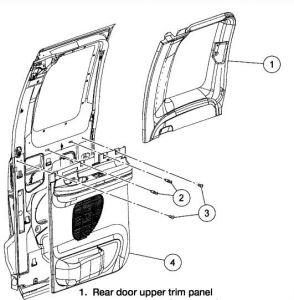 2001 Ford F150 Removel Of Door Panel Interior Problem