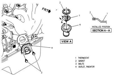 Chevrolet Cavalier 1996 Chevy Cavalier Thermostat 2