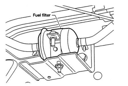 fuel filter replacement where is the fuel filter located at on my Air Filter