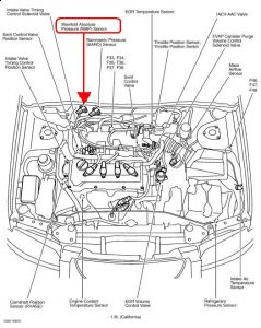 2001 nissan sentra manifold absolute pressure sensor engine the manifold absolute pressure map sensor for the 1 8l california engine is located on the right side of the firewall pictured below