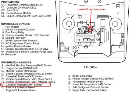 camshaft position sensor location  how do i replace