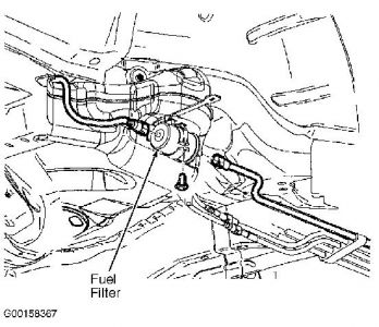 2002 saturn l200 fuel filter and fuel pump location
