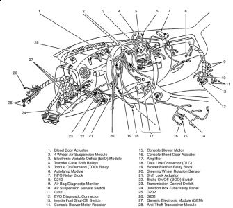 Jeep Grand Cherokee Steering Colum Wiring Diagram on
