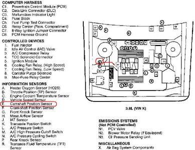 1995 Oldsmobile 88 Cam Postion Sensor: Electrical Problem 1995 ...2CarPros