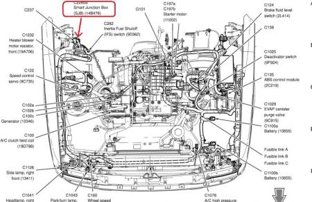 2003 Ford Ranger Engine  partment Diagram on fuse box honda civic 1995
