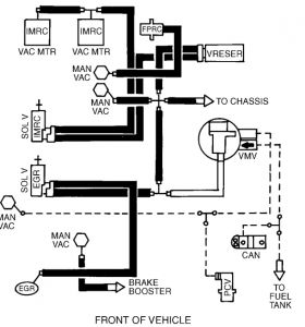 1998 Ford Windstar Engine Vacuum Diagram Wiring Diagram United A United A Maceratadoc It