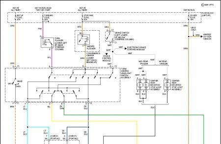 wiring diagram for 2002 sunfire 1995 pontiac sunfire signal lights: electrical problem ... wiring diagram for 2002 chevy silverado 1500 hd