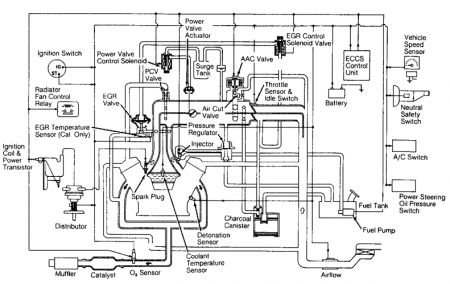 1989 nissan maxima vacuum diagram engine performance problem 1989