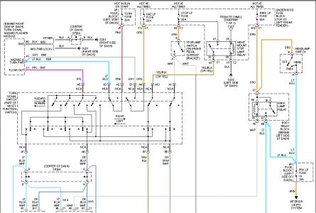 2000 gmc sonoma break lights brakes problem 2000 gmc sonoma 4 cyl here is the wiring diagram of the exterior lights circuit to help you out but i m almost certain it s a faulty signal switch