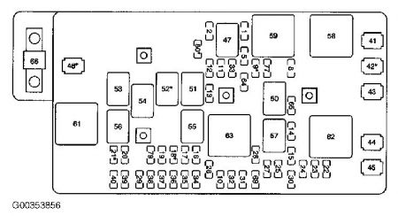 a diagram of fuses 2004 chevy classic 2004 chevy colorado fuse diagram: electrical problem 2004 ... a diagram of fuses on 2007 nissan murano