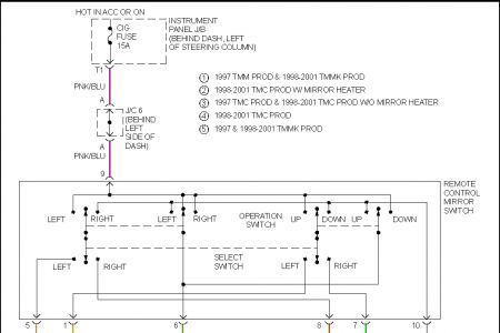 2001 Toyota Camry Power Mirror Replacement: Electrical Problem ...: wiring diagram for toyota camry 1997 at sanghur.org