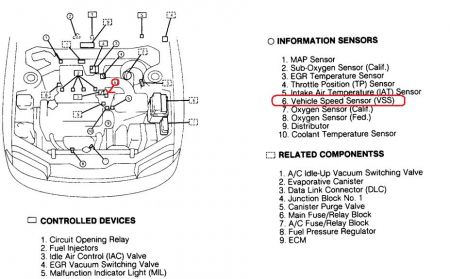 Geo Prizm 1994 Geo Prizm Speedometer Problems on geo metro wiring diagram 1997 engine