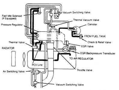6 duramax engine specs diamond specs wiring diagram