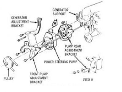 1994 oldsmobile ciera looking re assembly diagram engine