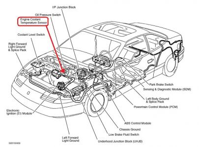 2001 saturn radiator diagram bmw radiator diagram wiring