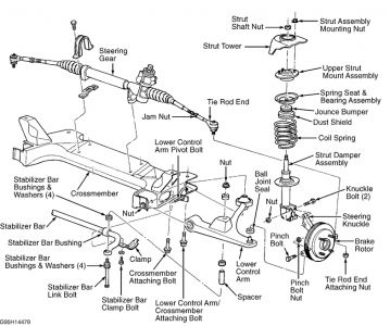 pt cruiser tie rod diagram wiring diagram. Black Bedroom Furniture Sets. Home Design Ideas