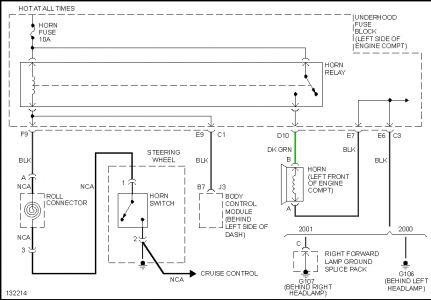 2001 Saturn SC2 Horn: Electrical Problem 2001 Saturn SC2 4 ...
