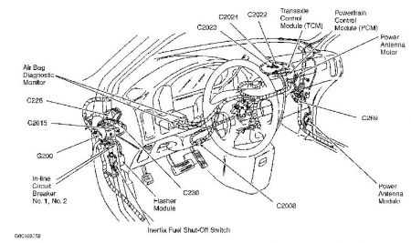 Location Of Fuel Pump Inertia Switch On 1999 F150