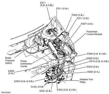1999 dodge caravan fuse panel diagram 1999 dodge caravan temp. switch?: can you tell me if a ...