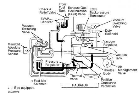 vacuum line routing: engine performance problem vacuum ... 1995 isuzu engine vacuum diagram 1995 isuzu rodeo wiring diagram #6