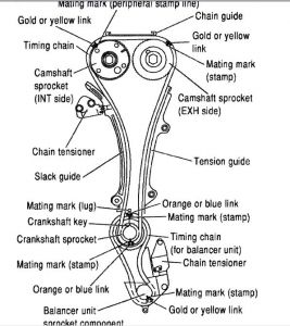 Toyota Ta a 4 Cylinder Engine Diagram as well 1atus Hi Mitsubishi Galant Putting New also 1994 Isuzu Amigo 2 6l Serpentine Belt Diagram further 2007 Toyota Camry 2 4 Timing Chain besides Engine Diagram 2000 Toyota Corolla 4k. on toyota corolla engine timing