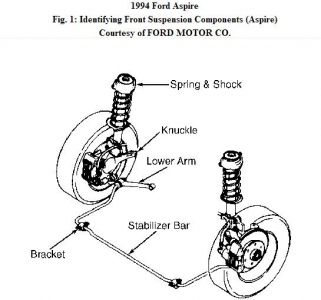 2010 Ford Turn Signal Switch Wiring Diagram together with 89 Cavalier Wiring Diagram additionally 1997 Ford Aspire Wiring Diagram also 94 Ranger Horn Wiring Diagram together with Power Seat Wiring Diagram For 2000 Gmc Jimmy. on 2002 ford f 250 window switch wiring diagram