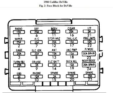 1964 cadillac deville fuse box. Black Bedroom Furniture Sets. Home Design Ideas