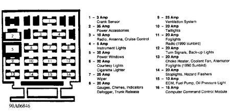 1988 chevy cavalier fuel pump fuse location electrical. Black Bedroom Furniture Sets. Home Design Ideas