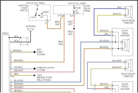 Vw Jetta Radio Wiring Diagram: 1997 Volkswagen Jetta Need Colorcoded Factory Radio Wirring,Design