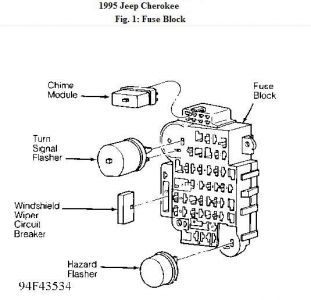 1995 jeep cherokee turn signal flasher electrical problem 1995 2carpros com forum automotive pictures 261618 no 279