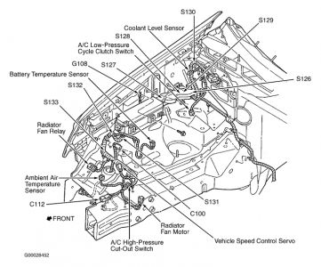 2000 Jeep Grand Cherokee Fan Relay Switch Diagram on 1999 jeep grand cherokee blower motor wiring diagram