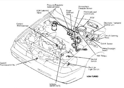 T5394813 Serpentine belt routing diagram 1997 further 2000 Ford Focus Fuse Box likewise 2013 Vw Tiguan Fuse Box Diagram together with 1 6 Engine Ford Zetec as well Fuse Box In Corsa. on ford focus mk3 fuse box
