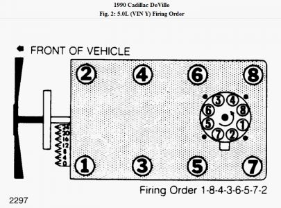 Cylinder Location And Firing Order Need Firing Order In Relation