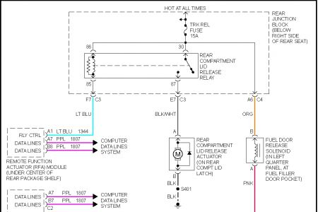 1999 Buick Park Avenue System Wiring Diagram: at the Same Time the...2CarPros