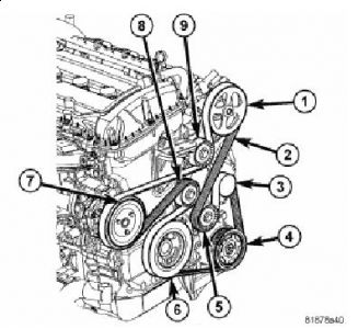 Dodge Caliber 2007 Dodge Caliber Timing Belt on dodge caliber 2 0 belt diagram