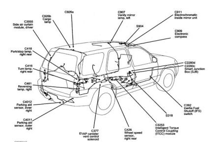 Ford Escape Fuel Filter Location