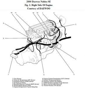 daewoo lanos 2001 electrical wiring diagram 2001 acura mdx