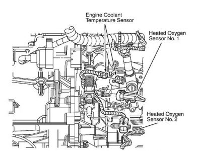 Saturn also Saturn Vue 02 Sensor Location further Powertrain Control Scat likewise T14015706 2006 saturn vue v6 knock sensor bank 1 besides Saturn 1 9 Sohc Engine Diagram. on saturn ion knock sensor