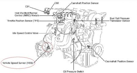 Ford Focus 2002 Ford Focus Speed Sensor Location on 2007 escape engine