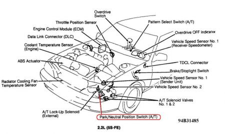 Neutral Safety Switch Location on dodge journey engine diagram