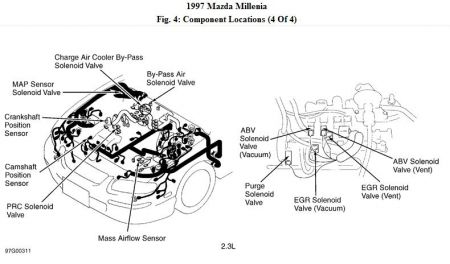 1997 Mazda Millenia Crankshaft Position Sensor *UPDATE*: My 97 ...2CarPros