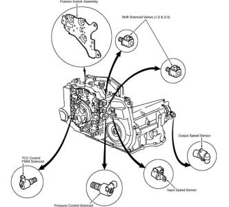 1974 Chevrolet Truck Wiring Diagram as well Mopar performance dodge truck magnum suspension in addition Parts Of A Box Blade Html also Ford F 150 2001 Ford F150 Front Wheel Bearings 2 furthermore 2004 Ford F 150 Rear Wheel Diagram. on ford f150 rotor