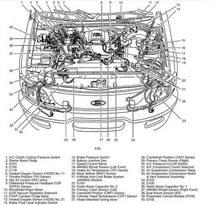 ford expedition engine diagram wiring diagram \u0026 cable 2005 Ford Expedition Engine Diagram engine diagram wiring diagram