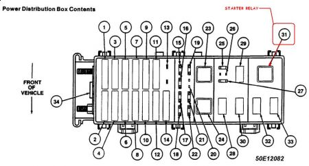 Horn Wiring Diagram 2001 Taurus on 2001 ranger alternator