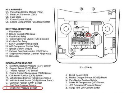 Cadillac Deville Fuse Box Location further Chevy Tahoe Radio Wiring Diagram likewise Chevrolet 3 5l Engine Diagram moreover 97 Tahoe Radio Wiring Diagram as well Watch. on 2012 chevy malibu fuel pump wiring diagram