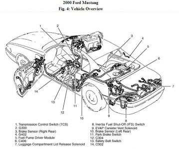 Mustang Gt Inertia Switch Wiring Diagram together with 2004 Mitsubishi Galant Fuse Box Diagram together with 1998 Ford Contour Parts Catalog further T1615996 Diagram Front End 94 F150 Ford furthermore 1998 Mazda Protege Wiring Diagram. on 99 taurus fuse box diagram